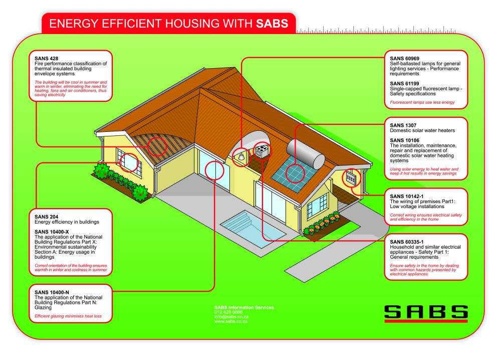Sabs energy efficiency housing for Energy efficient house features